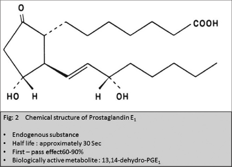 Figure 2: Chemical structure of prostaglandin E1